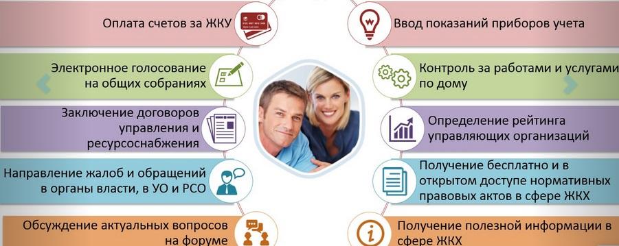 Преимущества личного кабинета dom.gosuslugi.ru